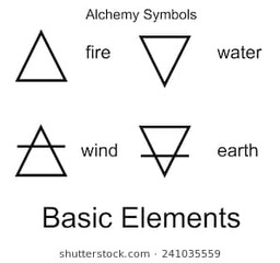alchemy-vector-icons-four-elements-260nw-241035559